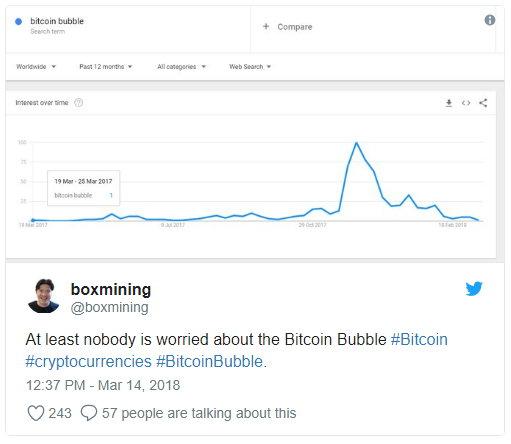 banka bitcoinowa